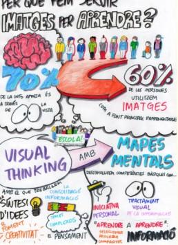 visualthinking014